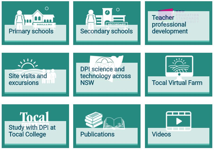NSW DPI Teaching resources